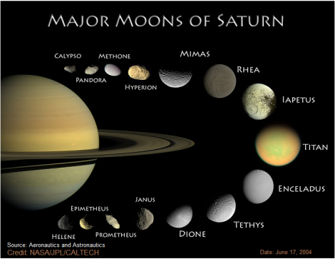 20 New Moons JUST Discovered Orbiting Saturn Saturnmoons