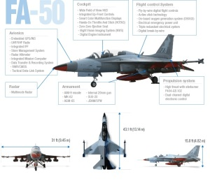 structure-of-fa-50-eagle-airjet