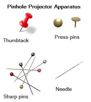 Pinhole projector apparatus